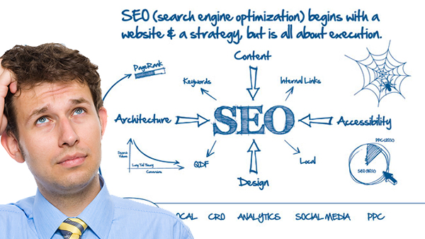 Seo_marketing_digital